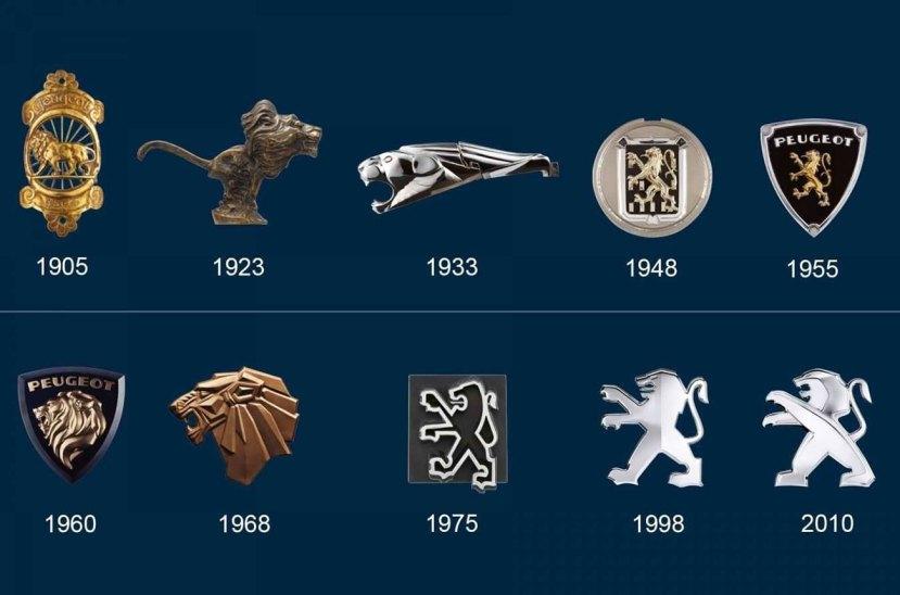 Logos Peugeot