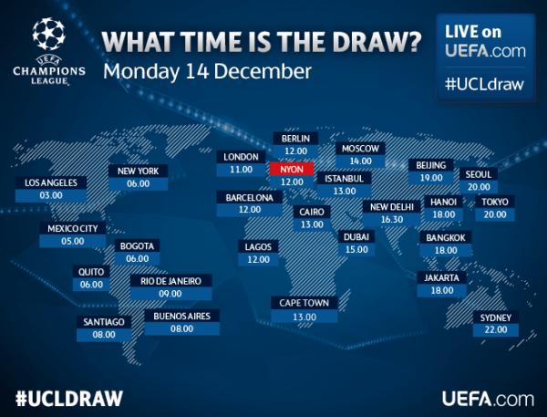 Champions League R16 draw