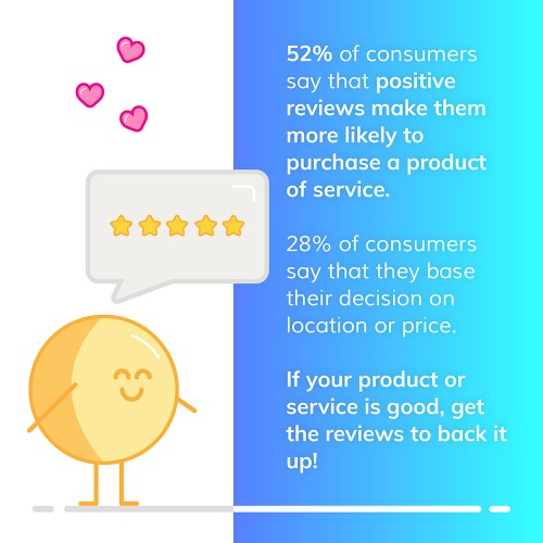 People Trust Reviews