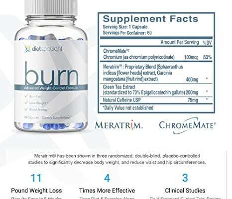 Dietspotlight Burn Review