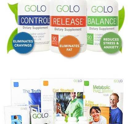 Golo Diet Review