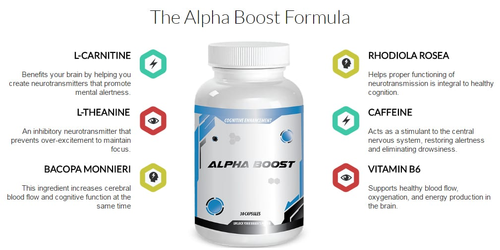 Alpha Boost reviews