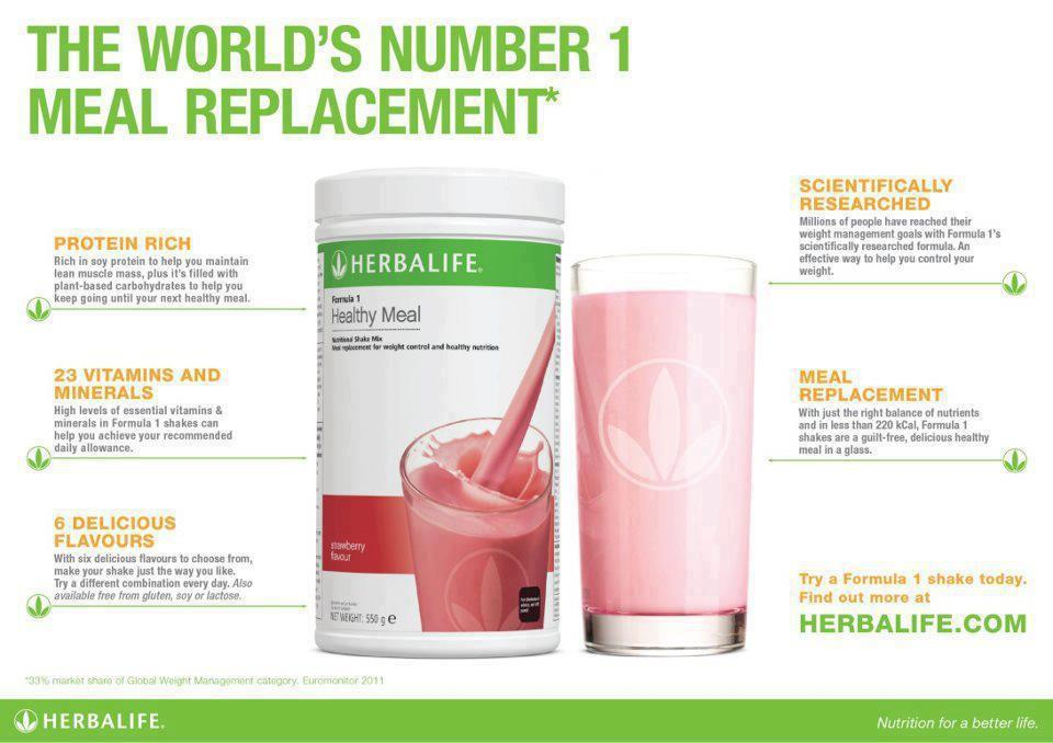 Herbalife Shake Weight Loss