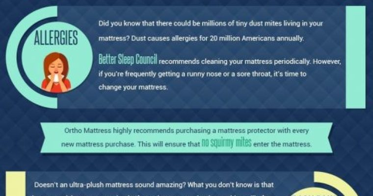 Here's Why You May Need a New Mattress!