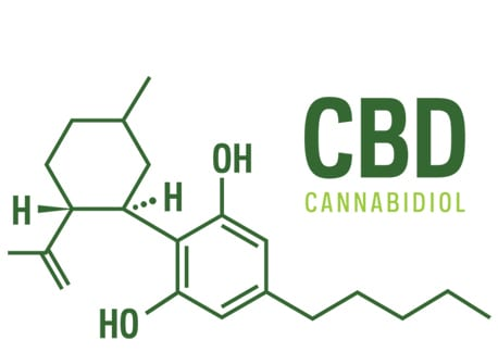 This is what you need to know before you buy CBD