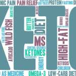 What You Need to Know About Ketosis Supplements