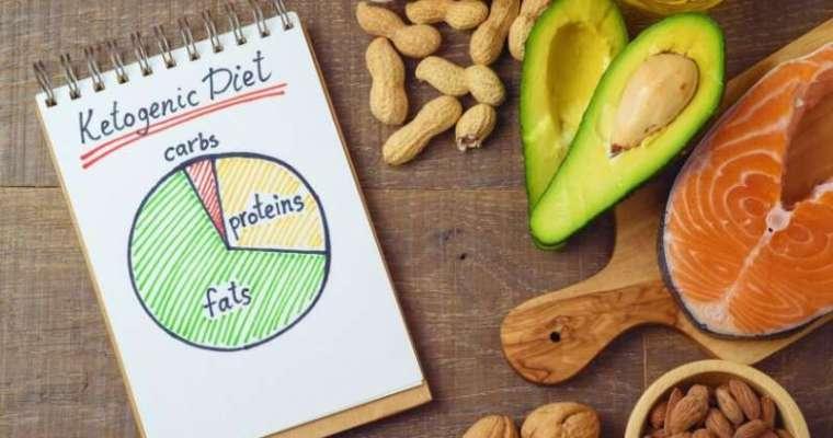 30 Days Ketogenic Diet