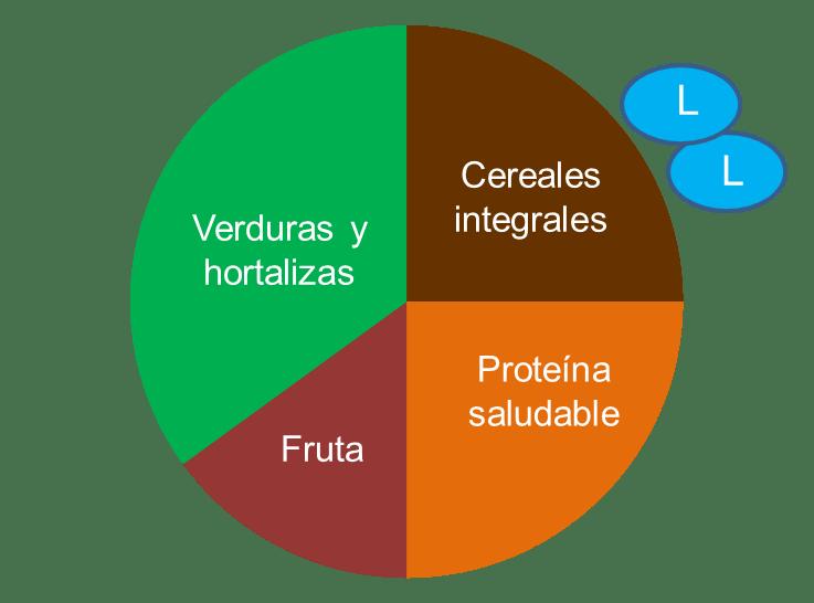 modelo-saludable-guarderias