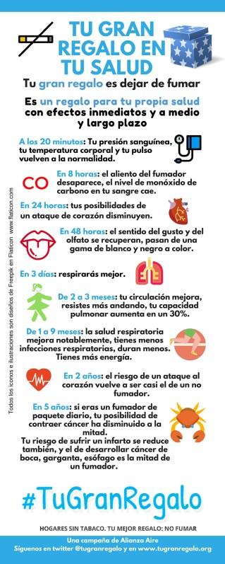 14 Tu gran regalo en tu salud