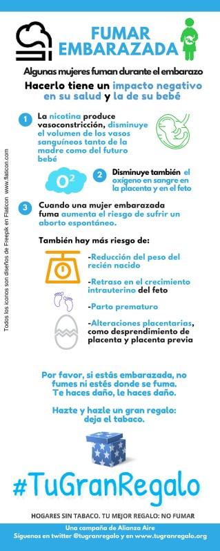 5 a Fumar embarazada daños al bebé