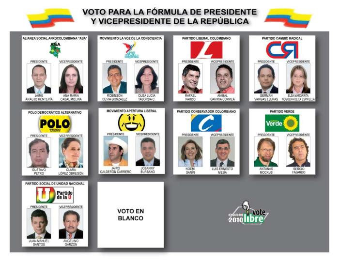 Gran encuesta electoral del Putumayo