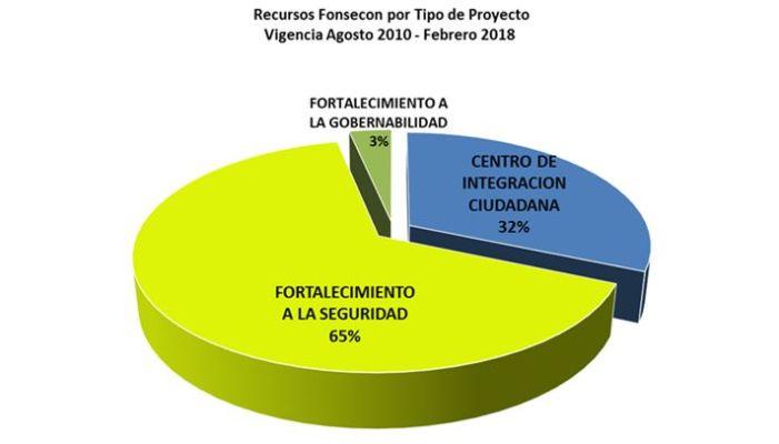 Comunicado de Prensa del Ministerio del Interior con respecto a declaraciones dadas por Fernando Londoño