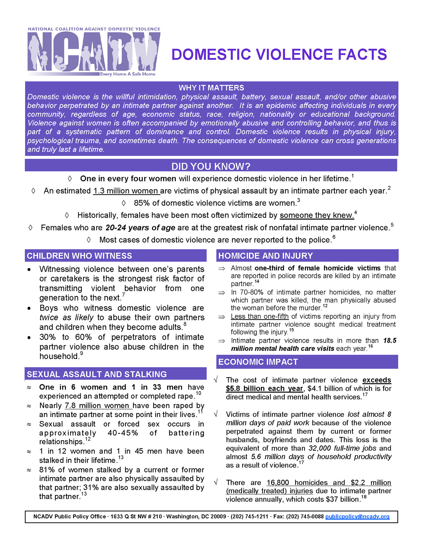 Fact Sheet Nat L Coalition Against Domestic Violence On