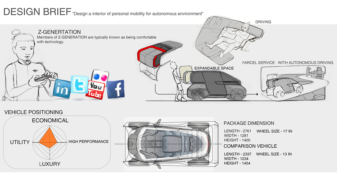 Nissan Personal Mobility Interior Project On Behance