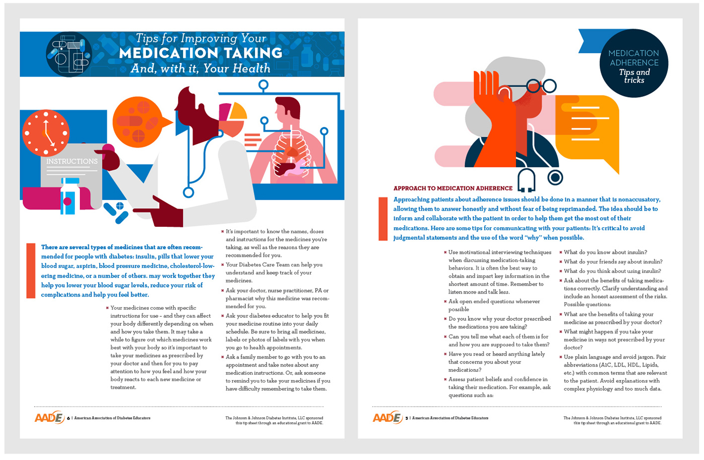 Medication Adherence Patient Instructional Guide On Behance