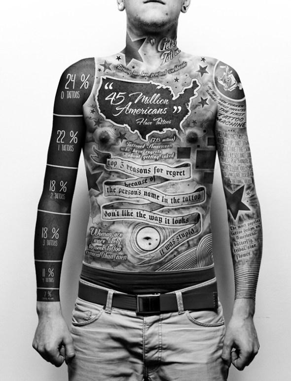 Tattoo Infographic