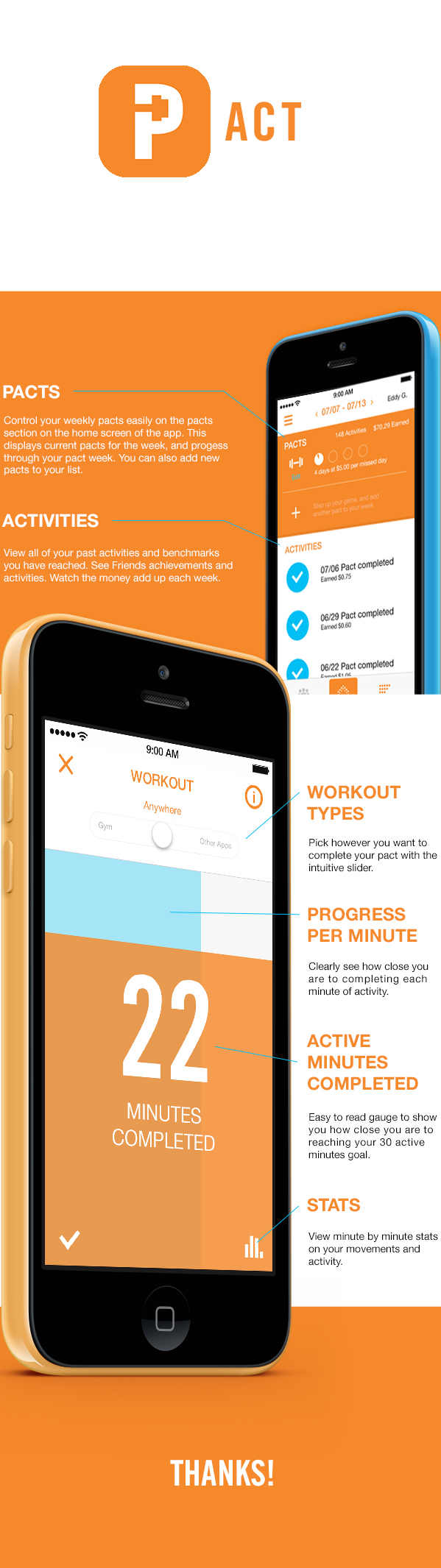 Pact App Redesign on Behance