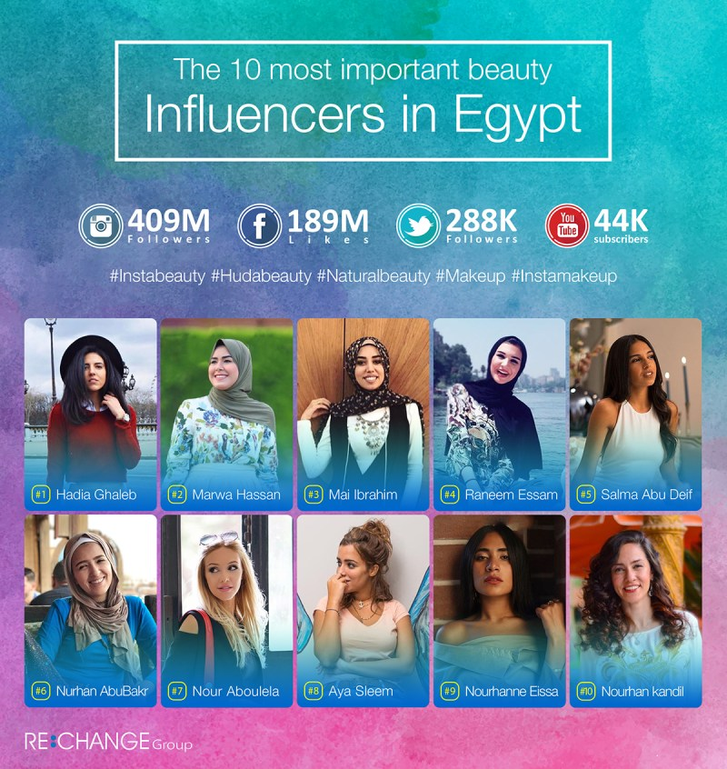 Top Egyptian Social Media Influencers Beauty