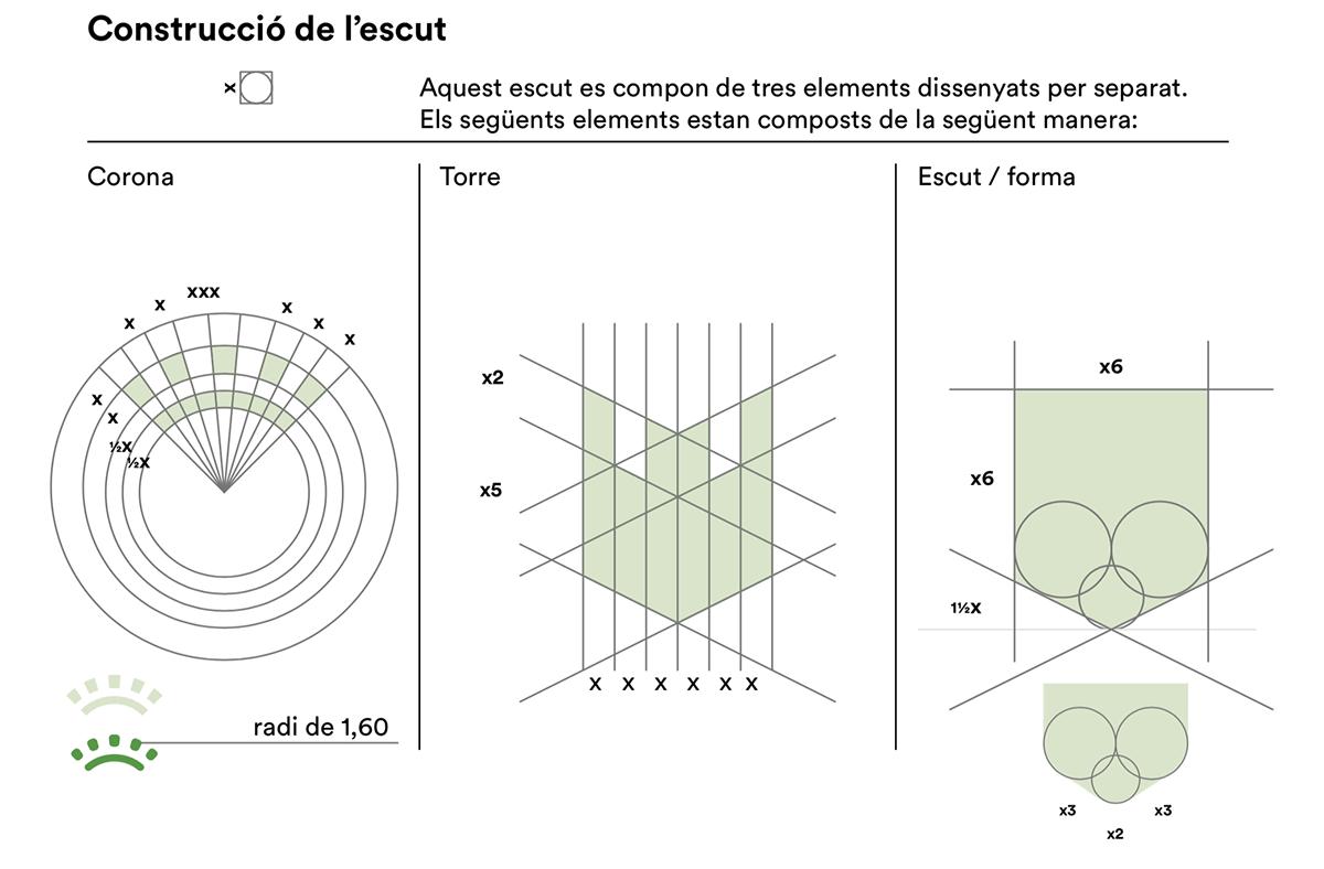 composición, reticula y partes del nuevo diseño de escudo de la Vall d'Uixó