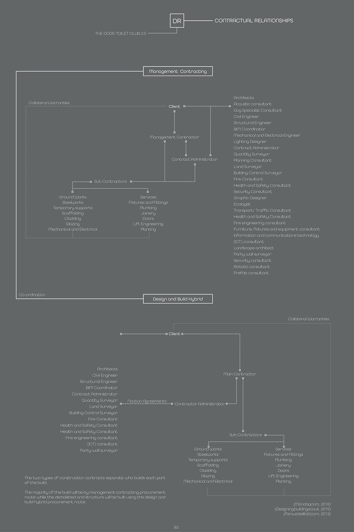 https www behance net gallery 84208683 march architecture part 2 design realisation