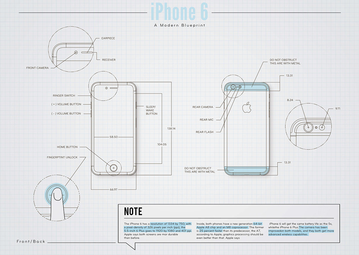 Iphone 6 Blueprint On Behance