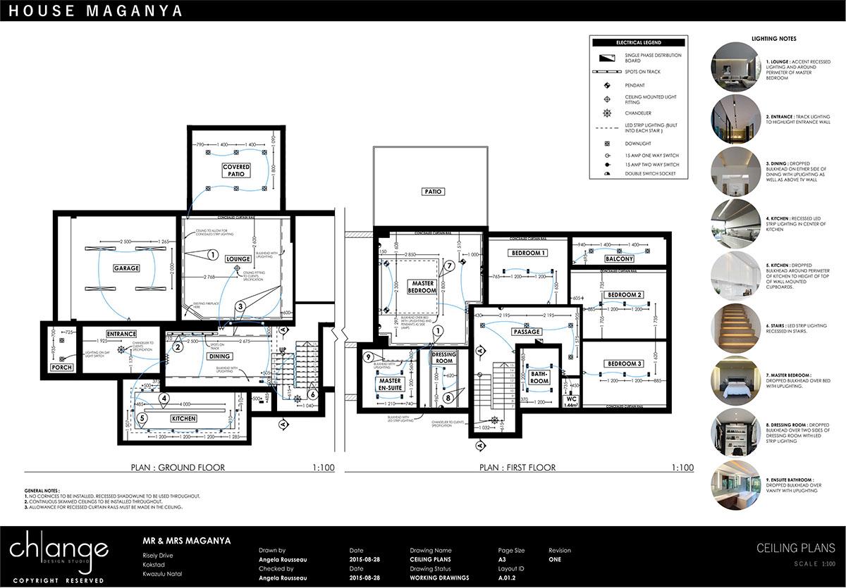 House Maganya