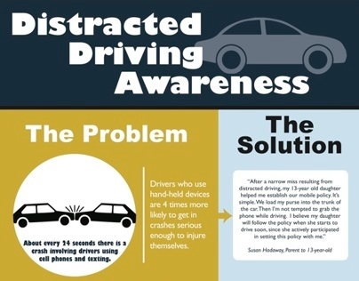 Distracted Driving Awareness On Behance