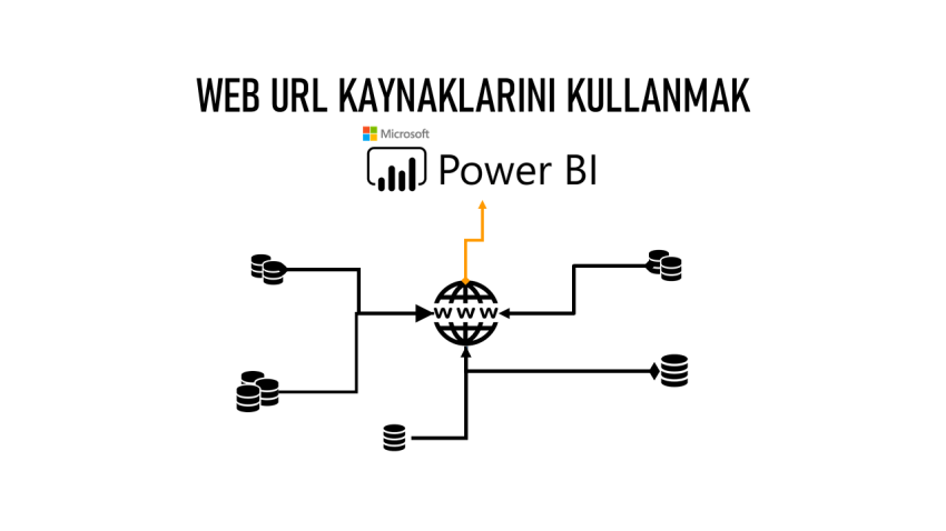 microsoft power bi data science reporting web url tips