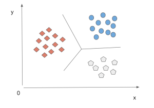 microsoft power bi data science python mssql supervised unsupervised semi supervised reinforcemend clustering