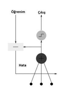 microsoft power bi python neural networks model adeline type