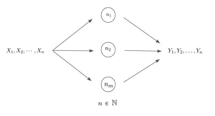 microsoft power bi python neural networks model base n layer