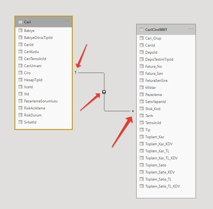microsoft power bi february features update all old tables relations