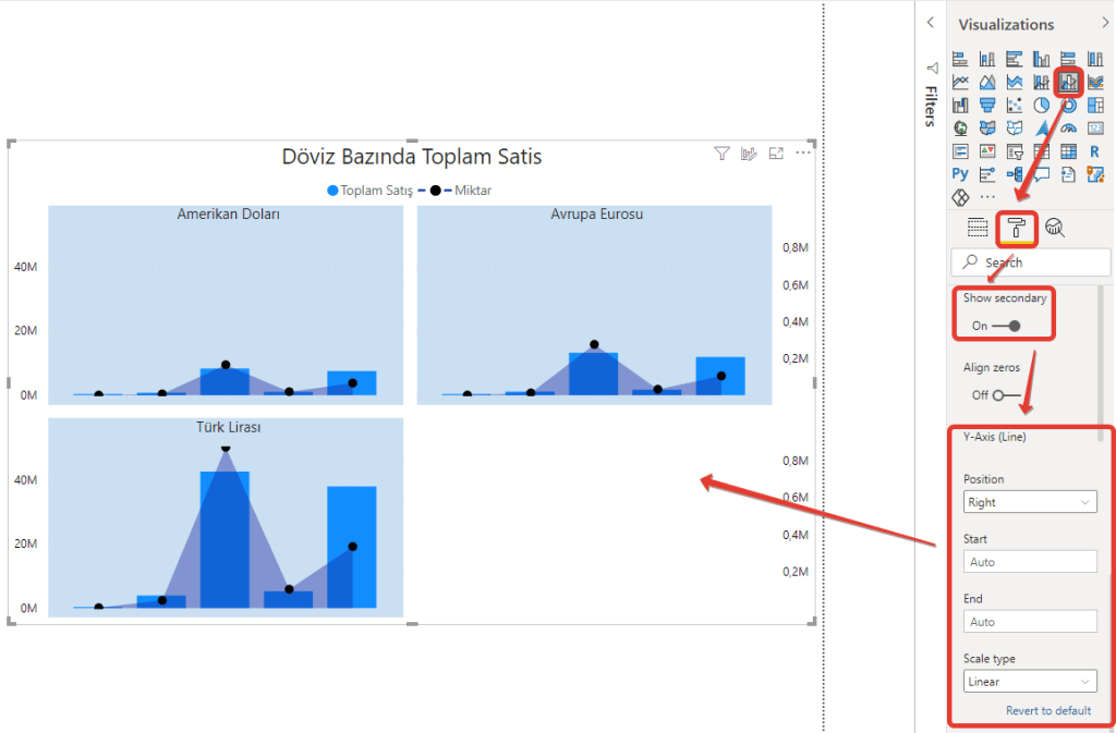microsoft power bi april features show secondary axis type