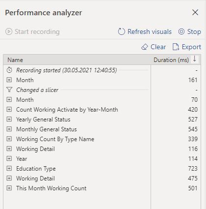 microsoft power bi data science report visual performance analyzer querry detail ex raporlama is zekasi