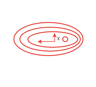 mahalanobis distance formula