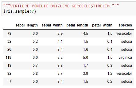 python knn k-nearest neighbours k-en yakin komsu microsoft power bi data science examples
