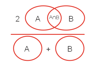 sorensen and dice distance formula