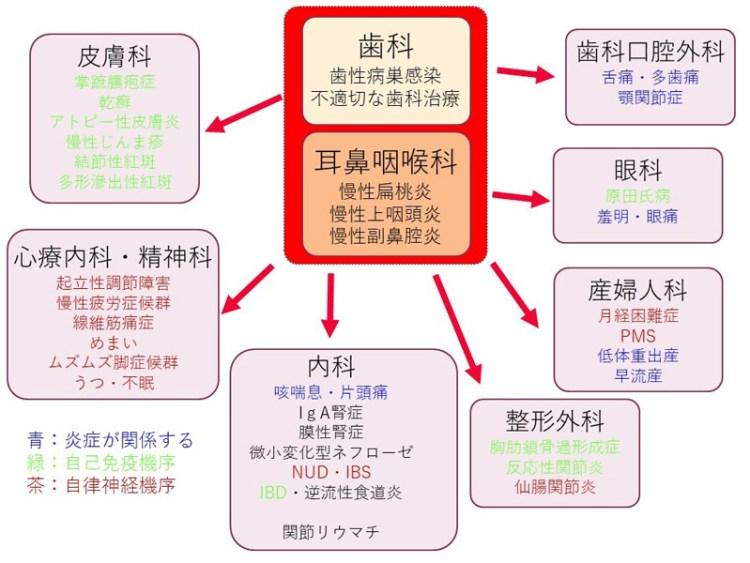 症候群 米倉 涼子 液 低 髄