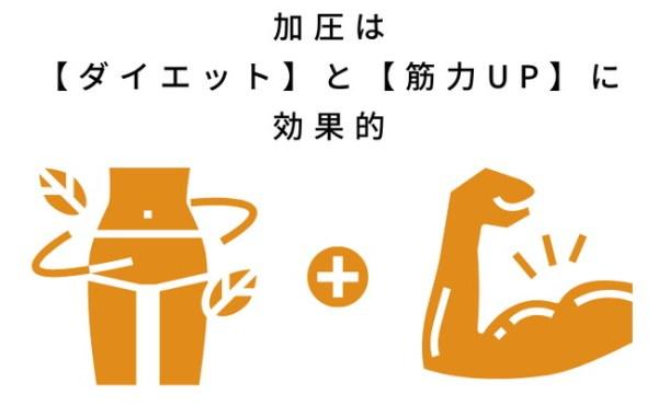 kaatsuはダイエットと筋力アップに効果的