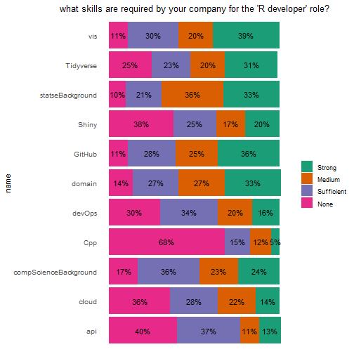plot of chunk analyze-q5