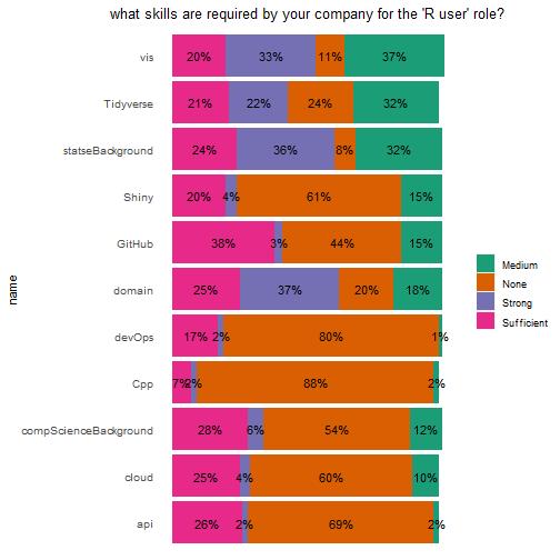 plot of chunk analyze-q7