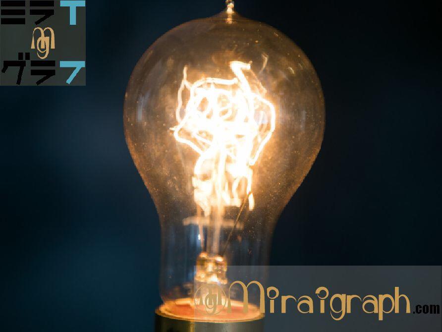 【発明王エジソン】天才か秀才か変人か!?人となりを残された名言から探る 12月6日は蓄音機が発明された『音の日』今日というミライグラフ365