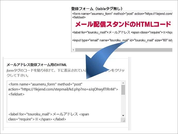 HTMLタグをコピーペースト