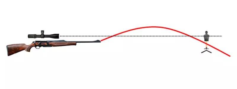 el disparo se va por debajo del objetivo o blanco