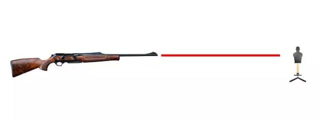 la trayectoria de una bala no es una linea recta
