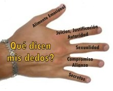 ¿Qué significa cada dedo de la mano?
