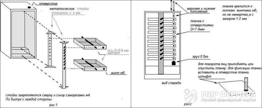 So erstellen Sie einen Inkubator aus einem Kühlschrank