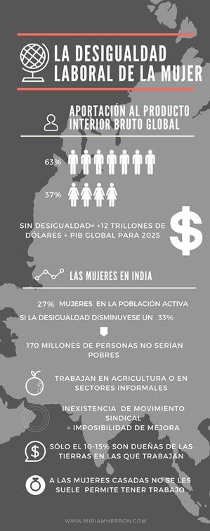 infografia-desigualdad-salarial