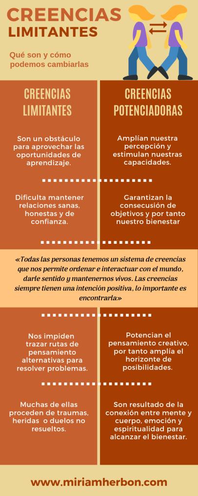 creencias limitantes infografia ejemplos como superarlas