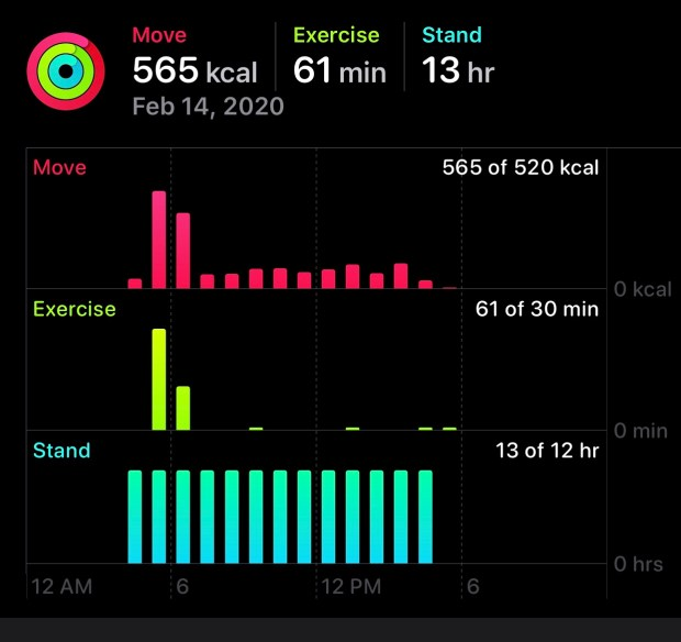 Work out stats